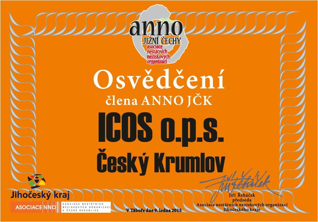 ICOS_CK